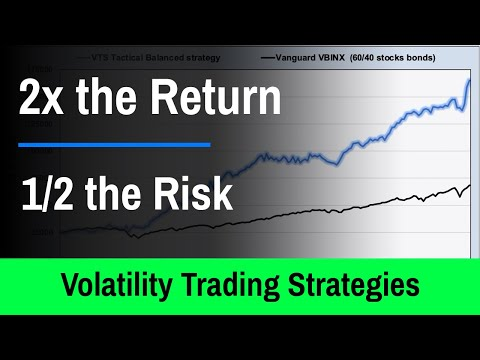 VTS Tactical Balanced Strategy  -  Stocks, Bonds, Gold  -  Investing, Volatility