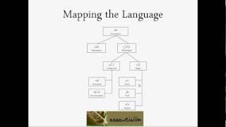 Learn Arabic Online - Arabic Morphology for Beginners (Sarf) - Lesson 1