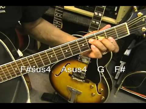 The Black Eyed Peas Let's Get It Started Guitar Lesson EASY R&B EricBlackmonMusic