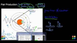 lecture 2 part 2 (X ray absorption, compton and photo effect, pair production)