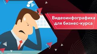 Видеоинфографика для бизнес-курса