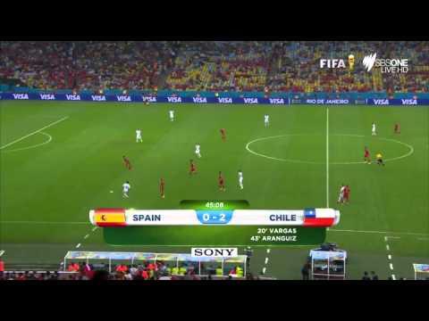 España vs Chile Mundial Brazil 2014 Partido Completo!
