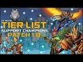 Paladins Pro | Support Tier List for Patch 1.8! | G2 Vex30