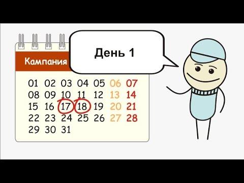 Яндекс Директ для малого бизнеса /День первый. Разгон кампании