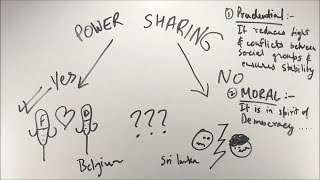 Power Sharing - ep03 - BKP | Class 10 sst civics ch 1 NCERT in hindi | up board notes full chapter