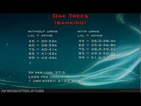RuneScape – Woodcutting – F2P Xp Rate Guide – 2012