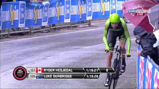 Giro d'Italia 2015 Full HD 1080p | Stage 14 Full