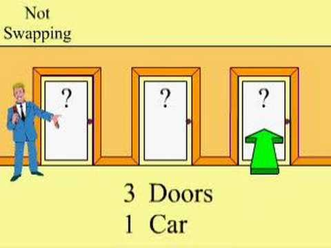 The Monty Hall Problem