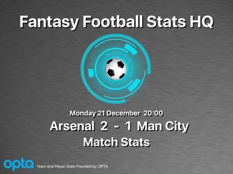 Arsenal 2 - 1 Man City - OPTA Match Stats - 21 Dec 2015