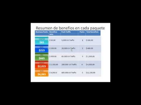 Bank On Traffic for the Spanish Speaking Income Seekers