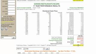 darden restaurants   decathlon group top most interview questions and answers for freshers