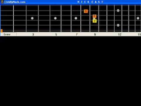 El Mariachi  Desperado  Antonio Banderas  Basic Guitar Lesson Fingerstyle Solo Chord Melody
