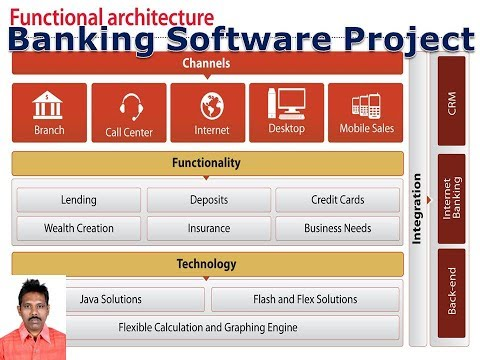 banking project