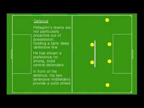 A Rough Guide to the Tactics of Manuel Pellegrini