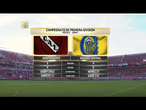Fútbol en vivo. Independiente - Central. Fecha 3. Primera División 2016.
