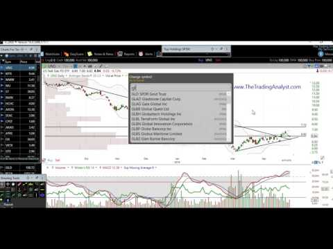 4/27/16 Stock Market Stock Chart Technical Analysis SPY USO UNG GOLD AAPL NFLX