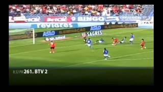 IPTV MAG 250 Portuguese + UK/US/CAN kids movies sports Channels