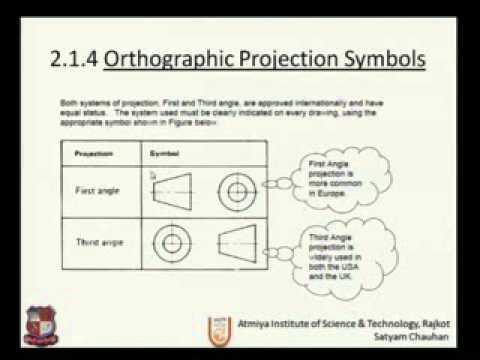 Planes Engineering Drawing Engineering Drawing