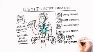 Osmo Nutrition Products Overview