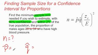sample sizes and confidence interval for Confidence interval for the difference of two population proportions the size of the sample depends on the size of , the degree of reliability and the desired.