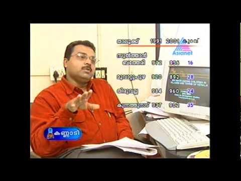 Dr Sabu Aliyar- Asianet kannadi, Discussion On Sex Selective Abortion In Kerala video