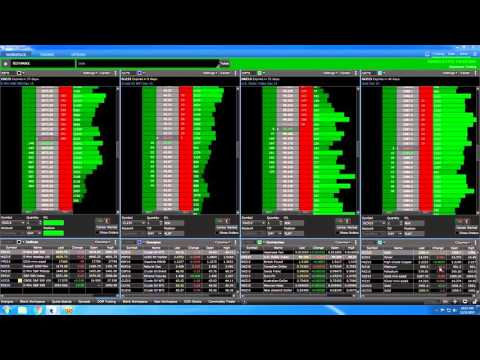 Barchart Trader - Depth of Market