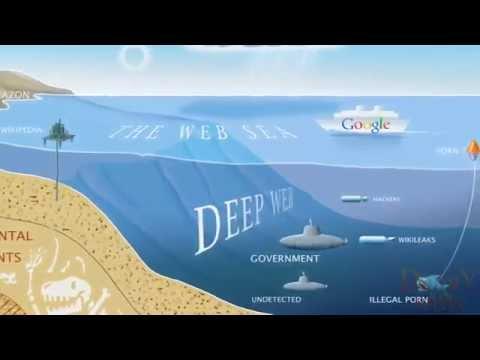 ¿que Es La Deep Web? video