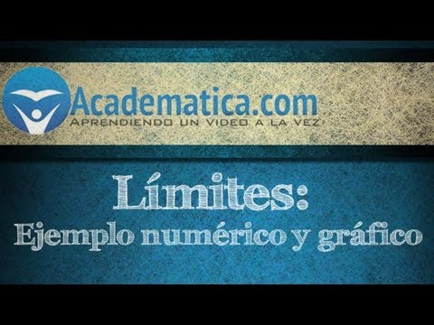 Video de limites - ejemplo numerico y grafico