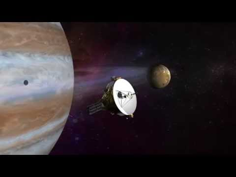 NASA New Horizons animations