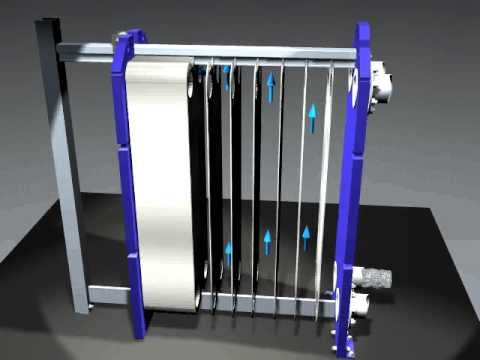 alfa laval heat exchanger manual pdf