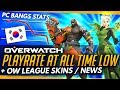 Overwatch   PC Bang Player-count at ALL TIME LOW! + OW League SkinsNews