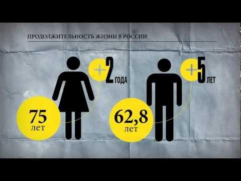 Россия больше не вымирает