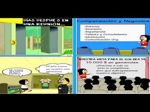 Administración de sueldos y salarios 2011 contribución y compensacion en el negocio