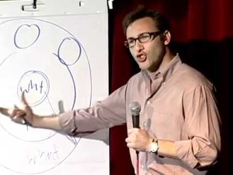 Golden Circle - Golden Circle essence by Simon Sinek