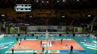 VeroDerby Highlights A1M: Monza-Milano