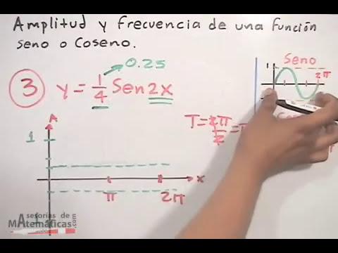 Amplitud y frecuencia de una función seno y coseno