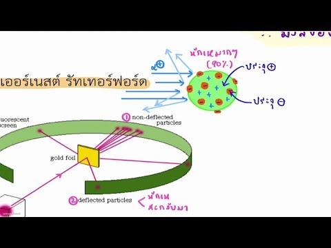เคมี ม.ปลาย จุดเน้นที่1 : แบบจำลองอะตอม
