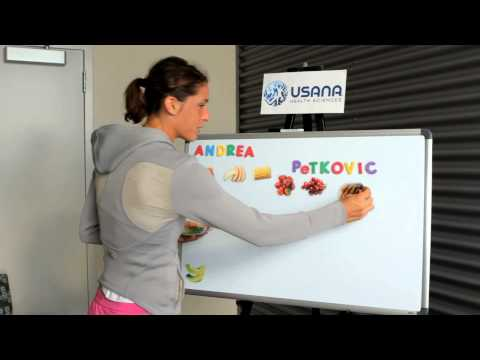 Andrea Petkovic | USANA Game Day Foods