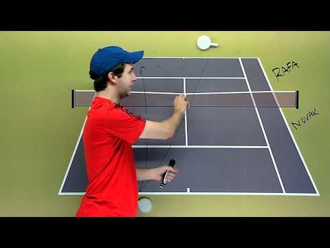 How to Beat Rafael Nadal
