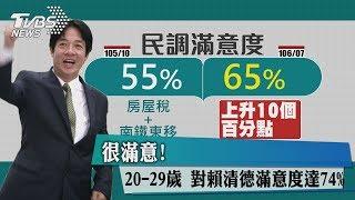台南市長誰是接班人? TVBS民調:黃偉哲居冠