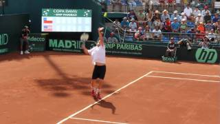 Andy Roddick - Serving in the Davis Cup 2011