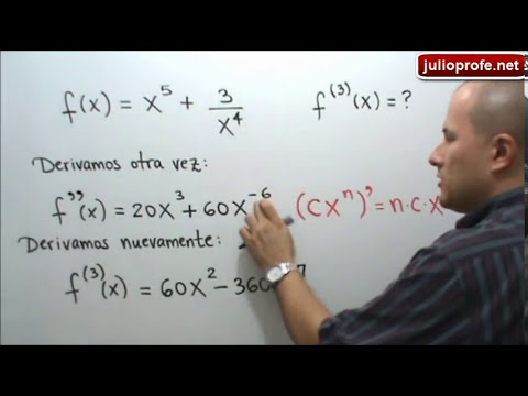 Tercera derivada de una función algebraica - Third derivative of an algebraic function