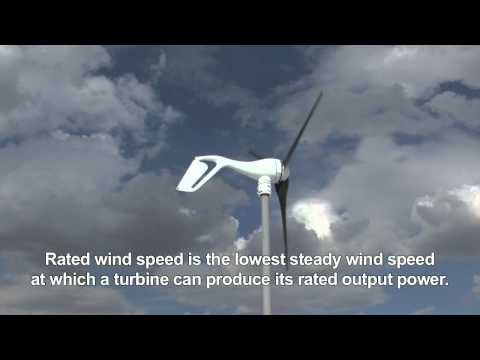 Renewable Energy: Small Wind Turbine