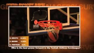 In survey, Euroleague GMs choose season's best so far (Part II)