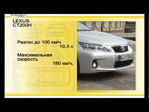 2011 Lexus CT200h / Тест-драйв