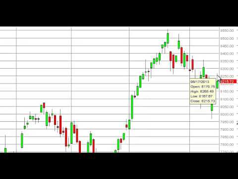 DAX Technical Analysis for June 18, 2013 by FXEmpire.com