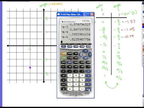 Help with inverse sine graph