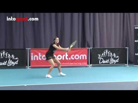 Basic Forehand Groundstroke Tennis Forehand Basic
