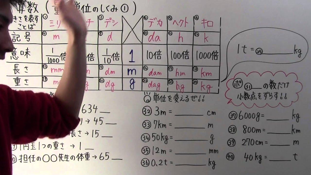 ... 量の単位のしくみ① - YouTube : 小学生 単位 : 小学生