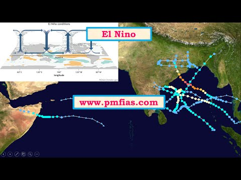 C20-Why more cyclones in Bay of Bengal than in Arabian Sea,Why no cyclones during southwest monsoon
